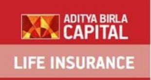 Assured Income Plus Scheme of Aditya Birla