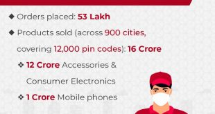 UDAAN enabled electronics vendors
